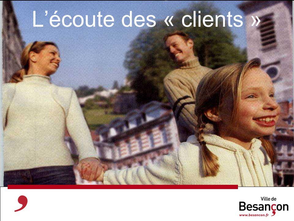 Lécoute des « clients »