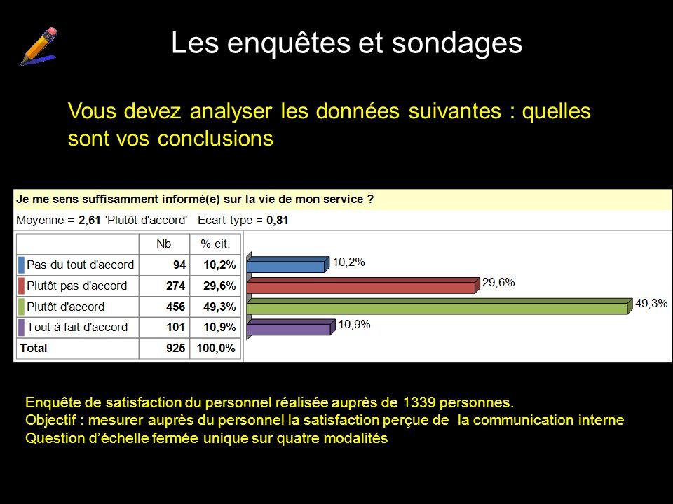 Les enquêtes et sondages Vous devez analyser les données suivantes : quelles sont vos conclusions Enquête de satisfaction du personnel réalisée auprès