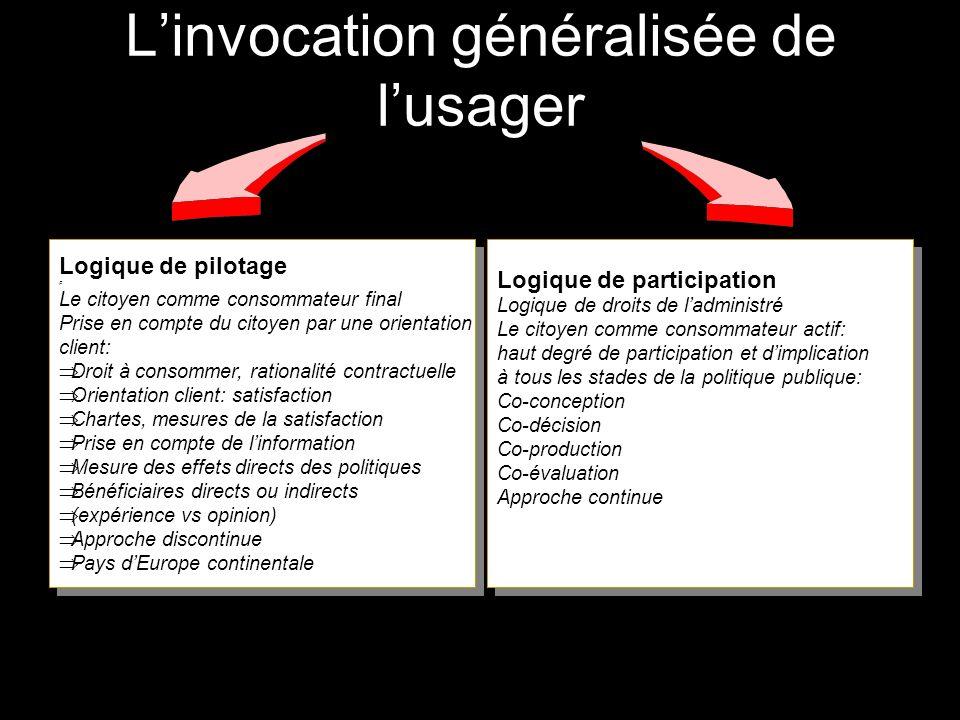 Logique de pilotage F Le citoyen comme consommateur final Prise en compte du citoyen par une orientation client: Droit à consommer, rationalité contra