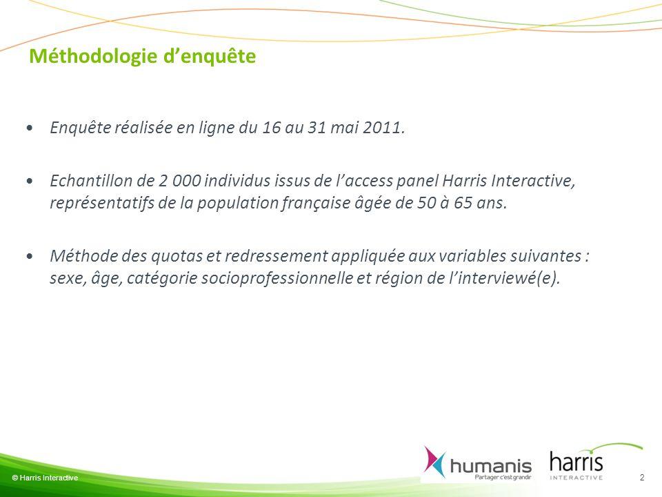 Méthodologie denquête Enquête réalisée en ligne du 16 au 31 mai 2011.