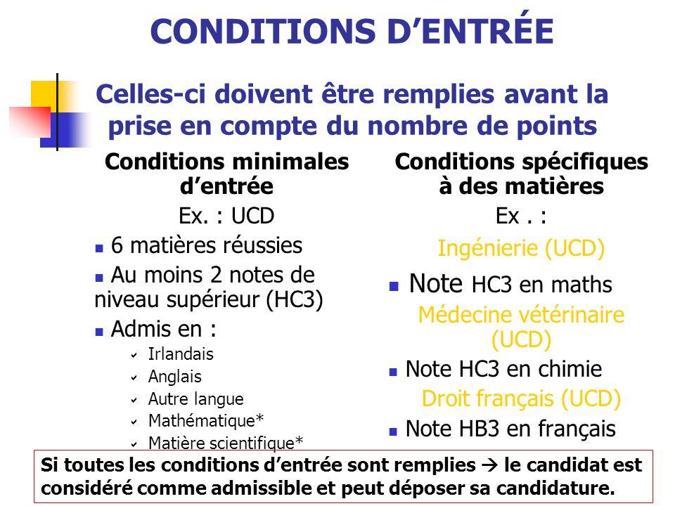 CONDITIONS DENTRÉE Celles-ci doivent être remplies avant la prise en compte du nombre de points Conditions minimales dentrée Ex.