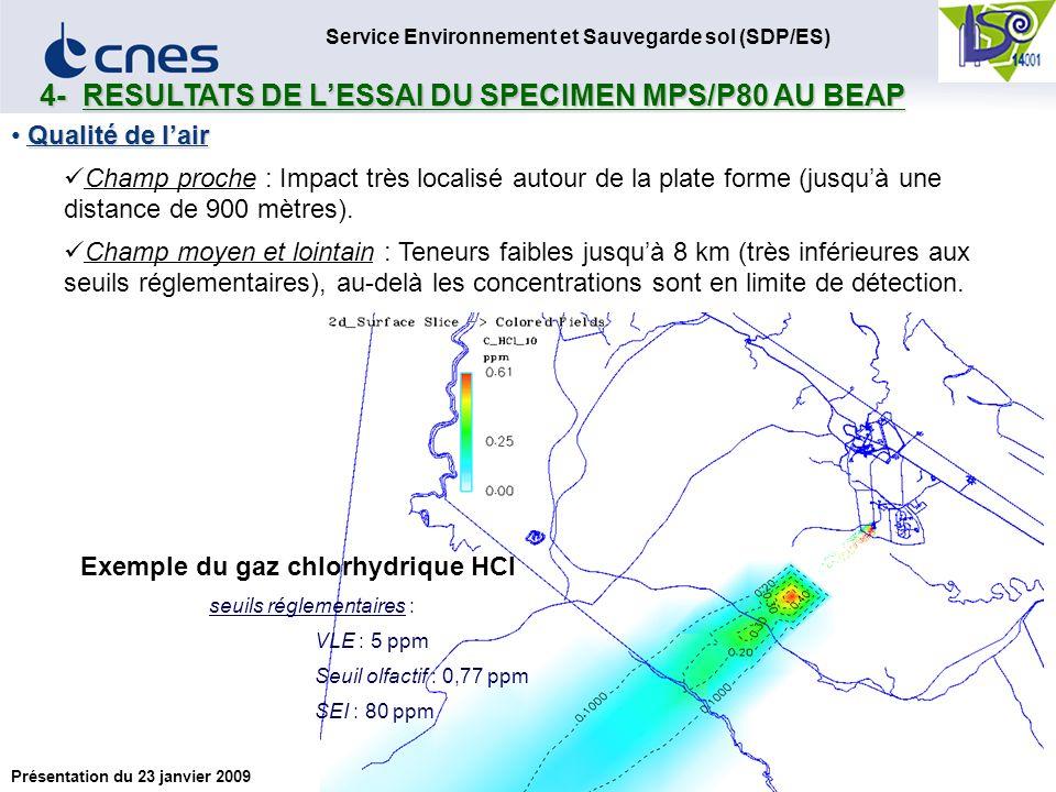 Service Environnement et Sauvegarde sol (SDP/ES) Présentation du 23 janvier 2009 12 Qualité de lair Qualité de lair Champ proche : Impact très localisé autour de la plate forme (jusquà une distance de 900 mètres).