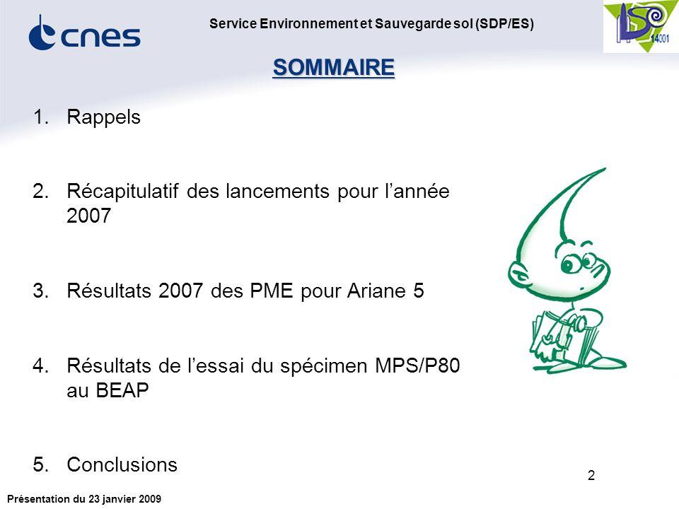 Service Environnement et Sauvegarde sol (SDP/ES) Présentation du 23 janvier 2009 13 Qualité des eaux du carneau Qualité des eaux du carneau Rejets en conformité avec larrêté dautorisation dexploiter le BEAP.