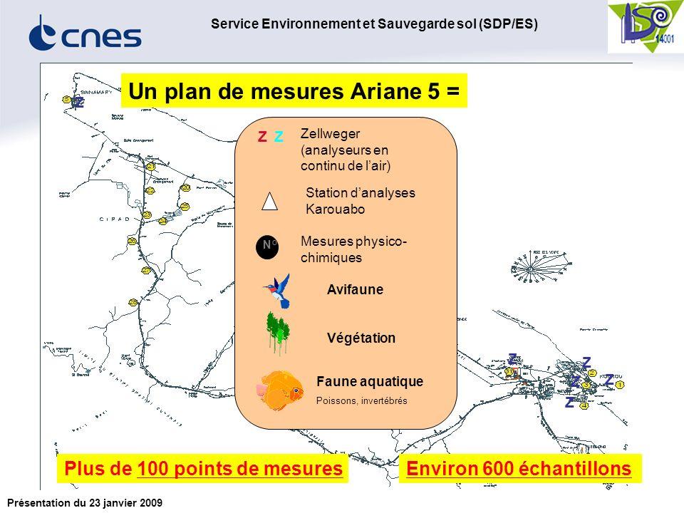 Service Environnement et Sauvegarde sol (SDP/ES) Présentation du 23 janvier 2009 5 6 campagnes Ariane 5 : 6 campagnes Ariane 5 : vol 175 - vol 175 :11 mars 2007 à 22h03 min, vol 176 : - vol 176 :04 mai 2007 à 22h29 min, - vol 177 : - vol 177 :14 août 2007 à 23h44 min, vol 178 : - vol 178 :05 octobre 2007 à 22h01 min.