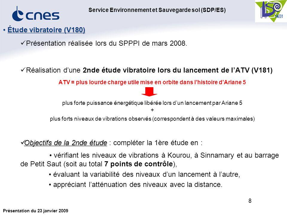 Service Environnement et Sauvegarde sol (SDP/ES) Présentation du 23 janvier 2009 8 Étude vibratoire (V180) Étude vibratoire (V180) Présentation réalisée lors du SPPPI de mars 2008.
