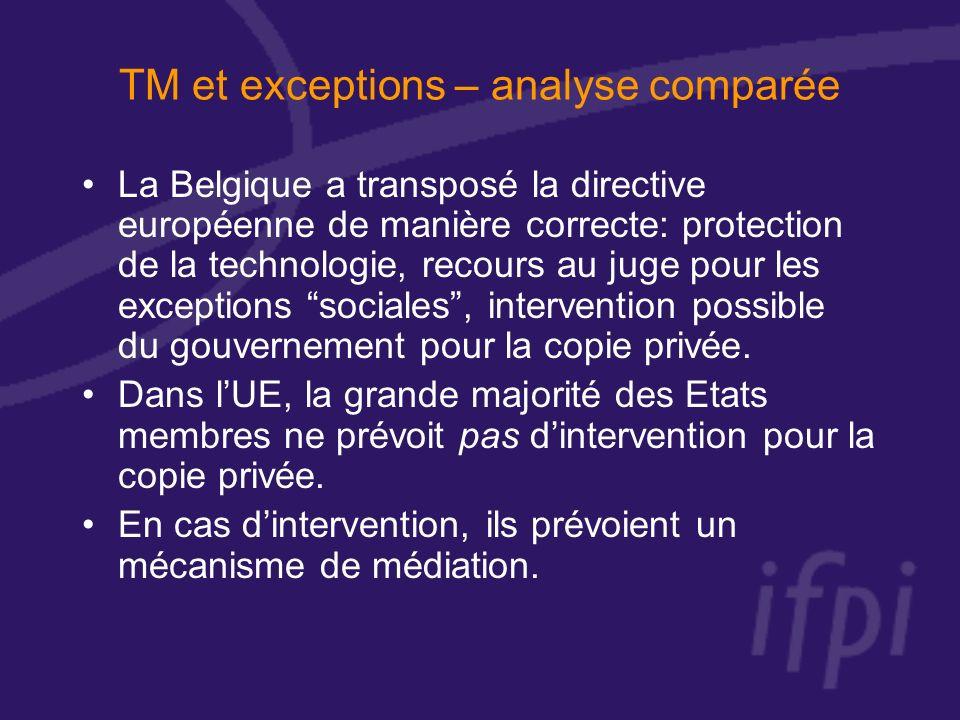 TM et exceptions – analyse comparée La Belgique a transposé la directive européenne de manière correcte: protection de la technologie, recours au juge pour les exceptions sociales, intervention possible du gouvernement pour la copie privée.