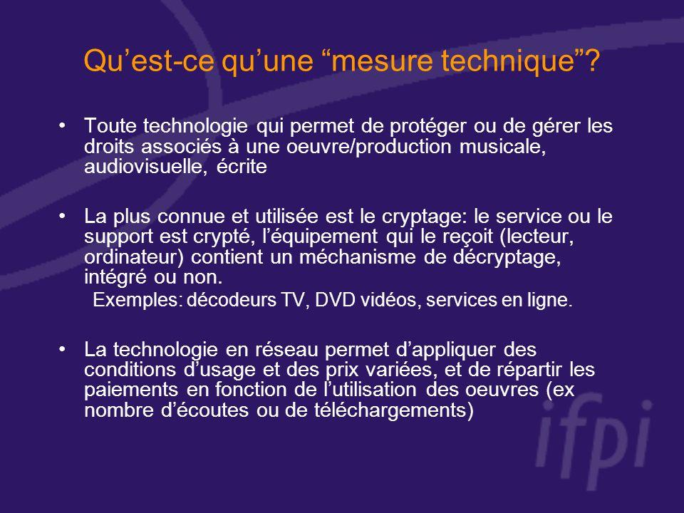 Quest-ce quune mesure technique? Toute technologie qui permet de protéger ou de gérer les droits associés à une oeuvre/production musicale, audiovisue