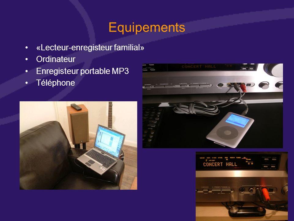 Equipements «Lecteur-enregisteur familial» Ordinateur Enregisteur portable MP3 Téléphone