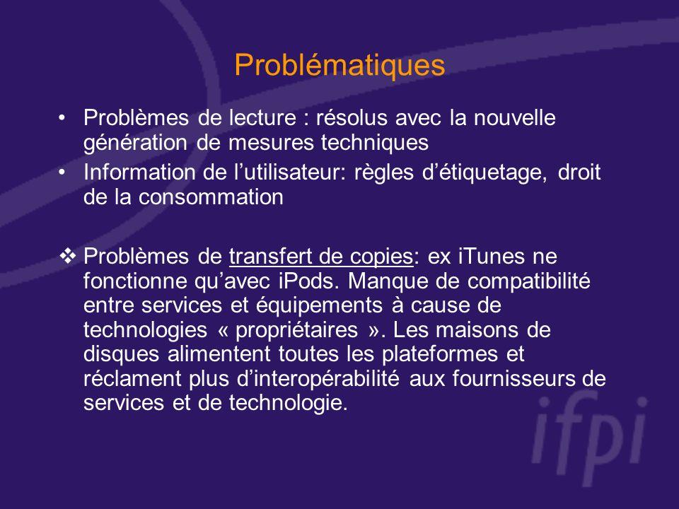 Problématiques Problèmes de lecture : résolus avec la nouvelle génération de mesures techniques Information de lutilisateur: règles détiquetage, droit de la consommation Problèmes de transfert de copies: ex iTunes ne fonctionne quavec iPods.