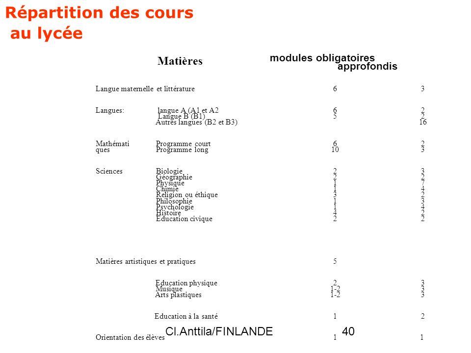 Cl.Anttila/FINLANDE40 Répartition des cours au lycée Matières modules obligatoires approfondis Langue maternelle et littérature63 Langues: langue A (A