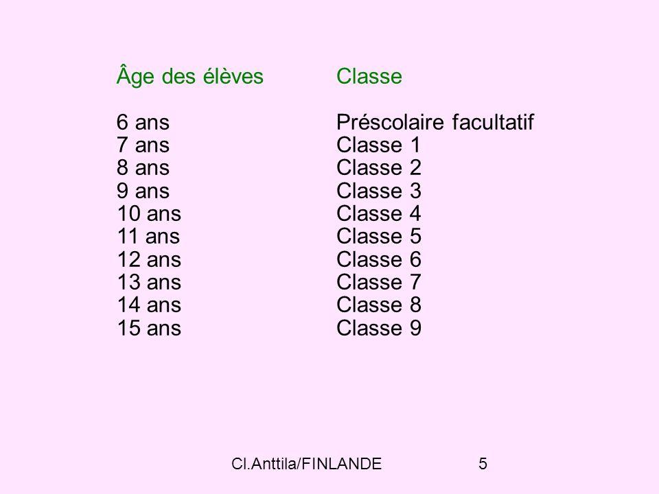 5 Âge des élèves 6 ans 7 ans 8 ans 9 ans 10 ans 11 ans 12 ans 13 ans 14 ans 15 ans Classe Préscolaire facultatif Classe 1 Classe 2 Classe 3 Classe 4 C