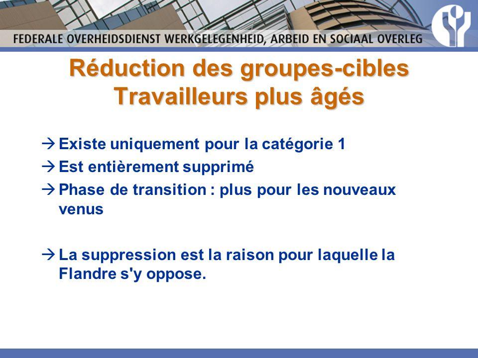 Réduction des groupes-cibles Travailleurs plus âgés Existe uniquement pour la catégorie 1 Est entièrement supprimé Phase de transition : plus pour les nouveaux venus La suppression est la raison pour laquelle la Flandre s y oppose.