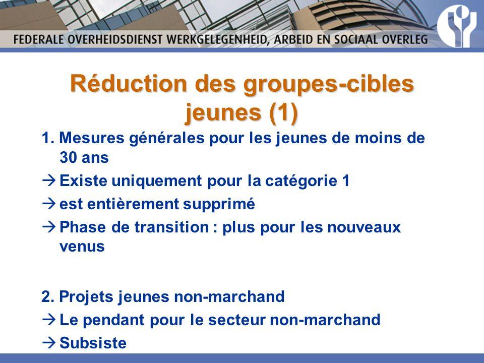 Réduction des groupes-cibles jeunes (1) 1.
