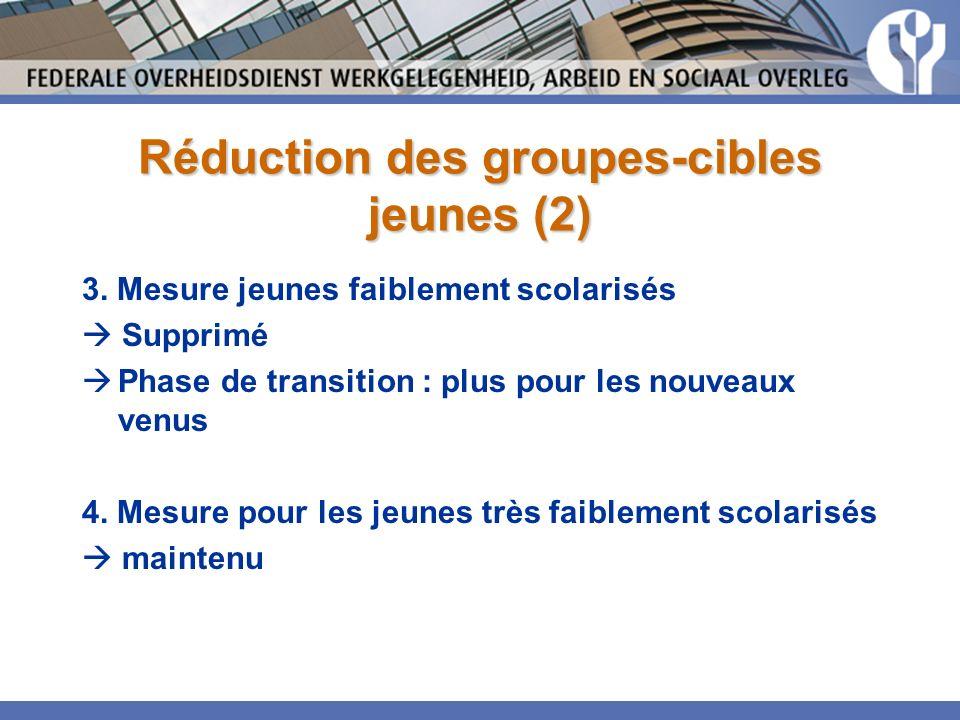 Réduction des groupes-cibles jeunes (2) 3.