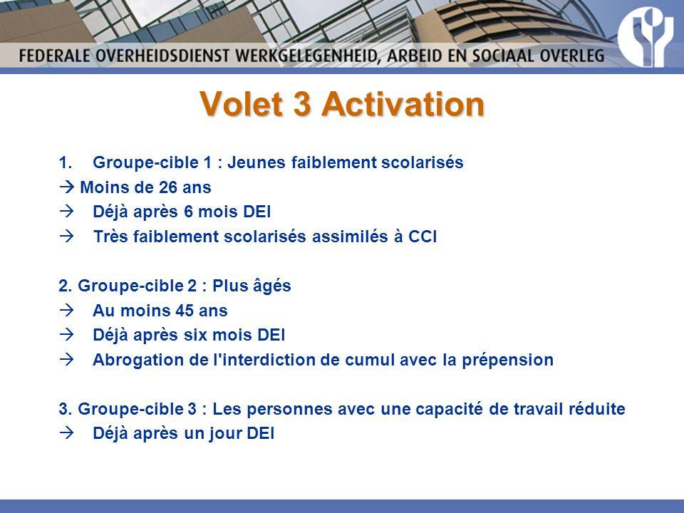Volet 3 Activation 1.Groupe-cible 1 : Jeunes faiblement scolarisés Moins de 26 ans Déjà après 6 mois DEI Très faiblement scolarisés assimilés à CCI 2.
