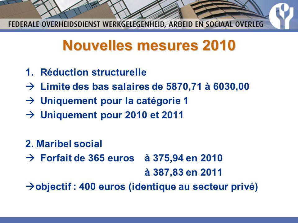 Nouvelles mesures 2010 1.Réduction structurelle Limite des bas salaires de 5870,71 à 6030,00 Uniquement pour la catégorie 1 Uniquement pour 2010 et 2011 2.