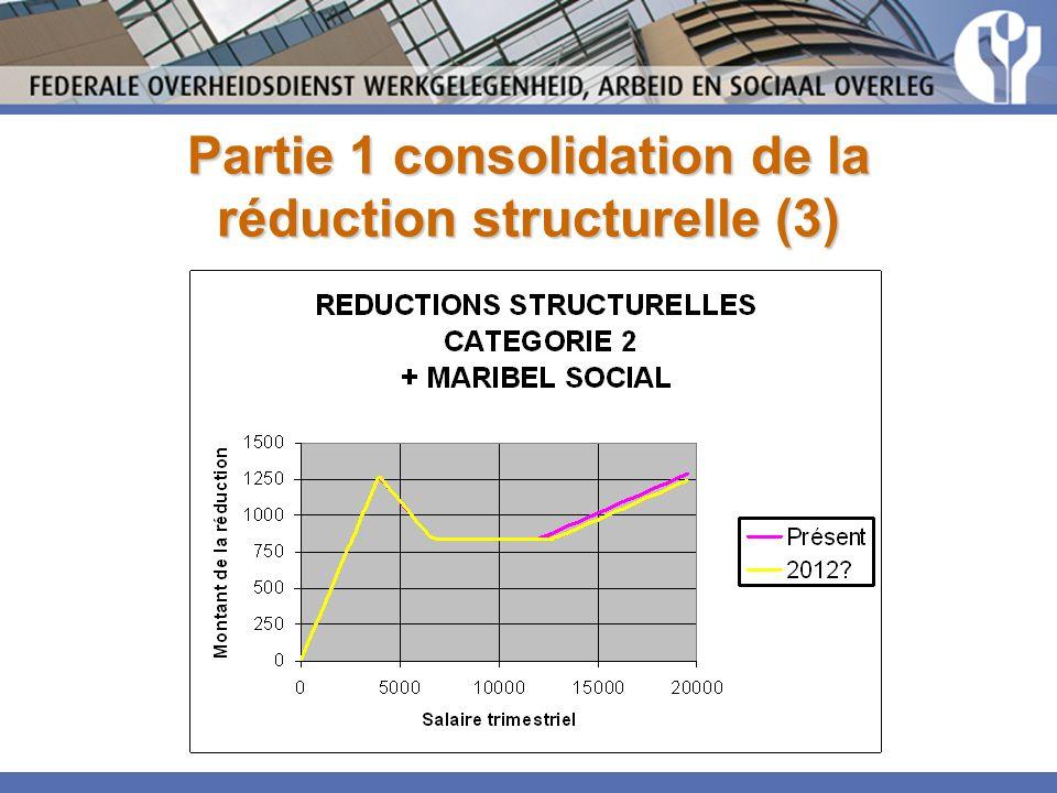 Partie 1 consolidation de la réduction structurelle (3)