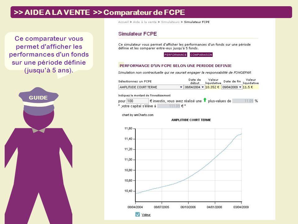 GUIDE Ce comparateur vous permet d'afficher les performances d'un fonds sur une période définie (jusquà 5 ans). >> AIDE A LA VENTE >> Comparateur de F