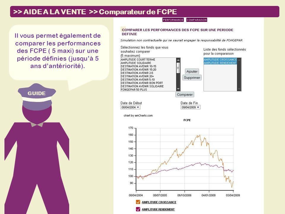 GUIDE Il vous permet également de comparer les performances des FCPE ( 5 maxi) sur une période définies (jusquà 5 ans dantériorité). >> AIDE A LA VENT