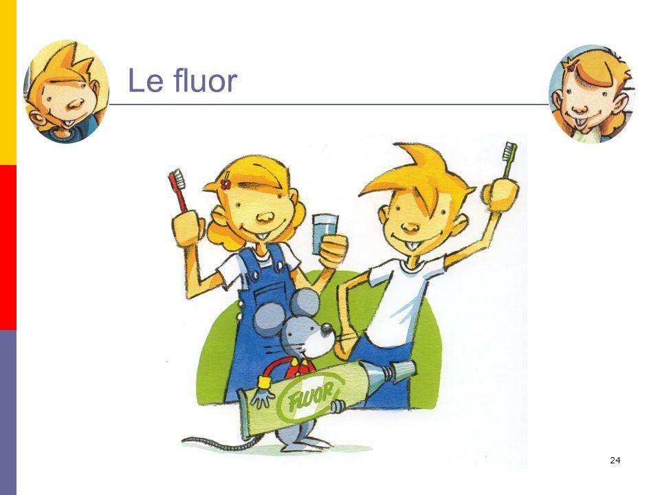 25 Le fluor dans le dentifrice …