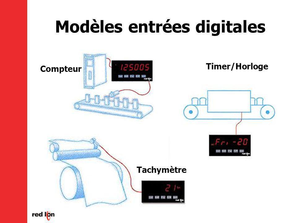 Modèles entrées digitales Compteur Tachymètre Timer/Horloge
