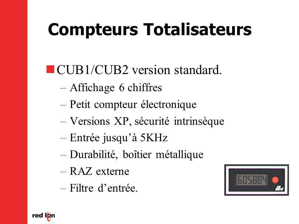 CUB1/CUB2 version standard.