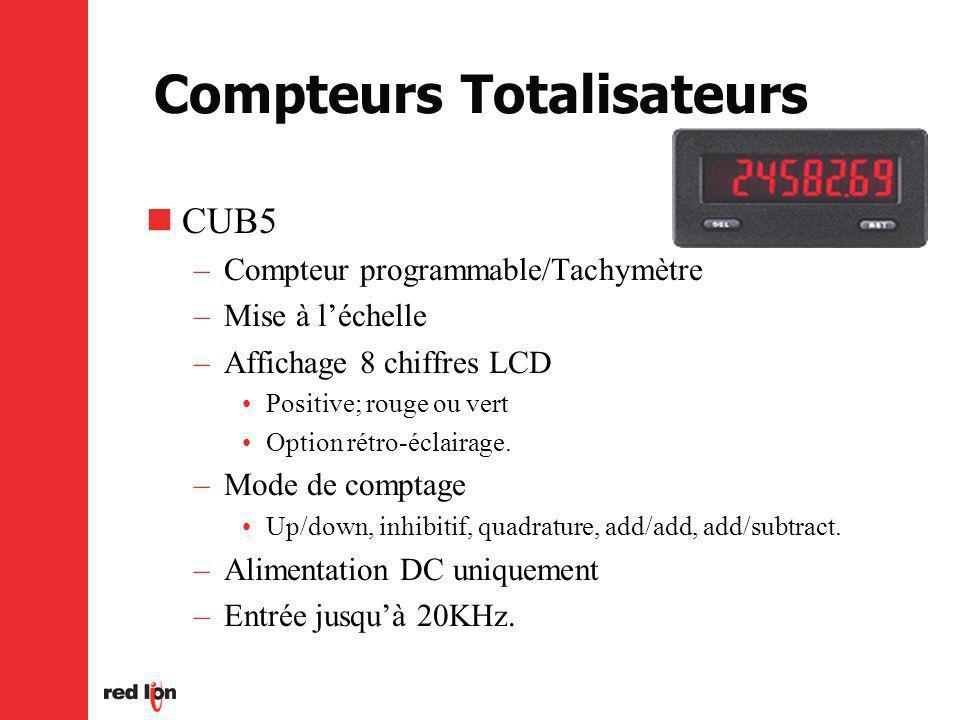 Compteurs Totalisateurs CUB5 –Compteur programmable/Tachymètre –Mise à léchelle –Affichage 8 chiffres LCD Positive; rouge ou vert Option rétro-éclairage.