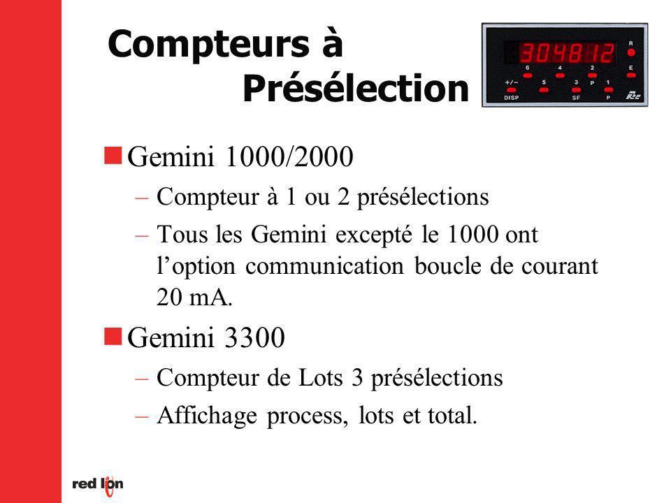 Compteurs à Présélection Gemini 1000/2000 –Compteur à 1 ou 2 présélections –Tous les Gemini excepté le 1000 ont loption communication boucle de courant 20 mA.