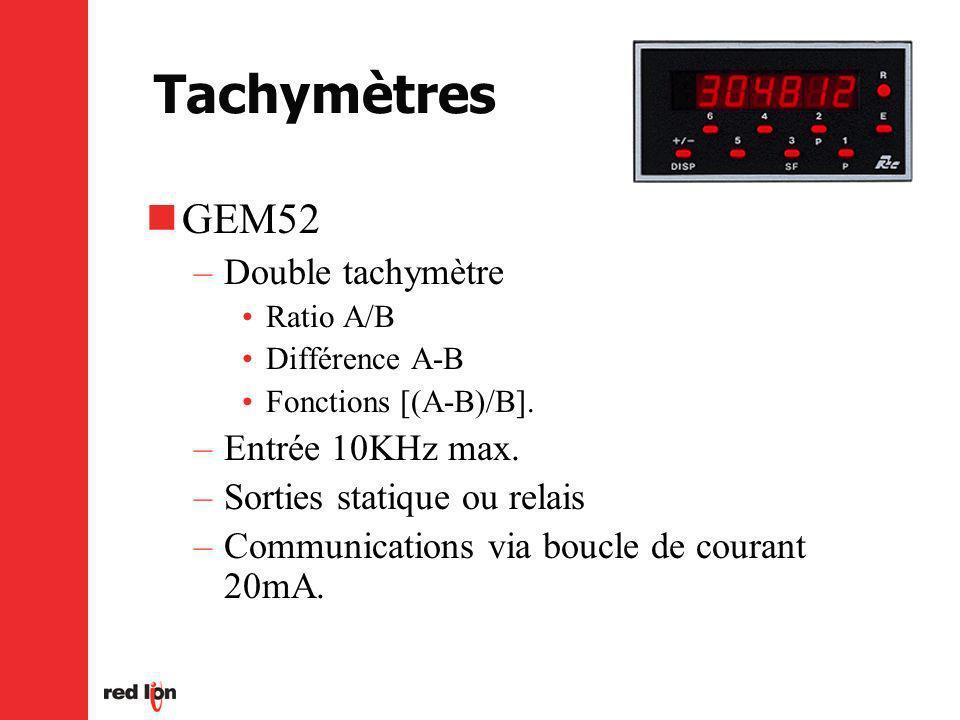 Tachymètres GEM52 –Double tachymètre Ratio A/B Différence A-B Fonctions [(A-B)/B].