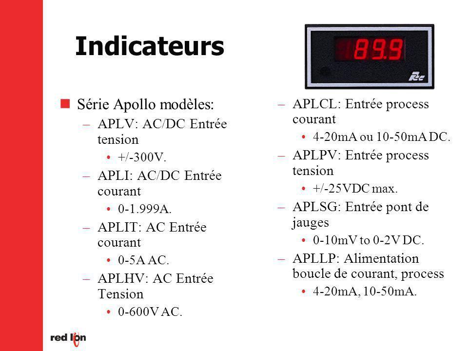 Indicateurs Série Apollo modèles: –APLV: AC/DC Entrée tension +/-300V.