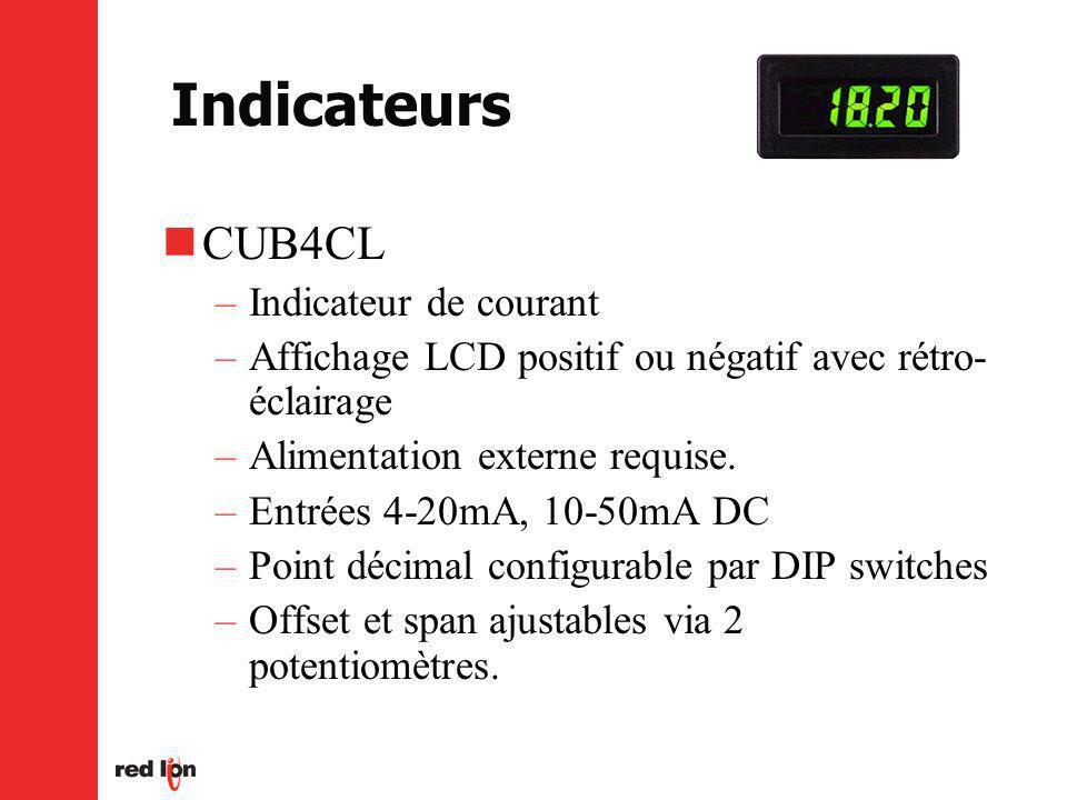 Indicateurs CUB4CL –Indicateur de courant –Affichage LCD positif ou négatif avec rétro- éclairage –Alimentation externe requise.