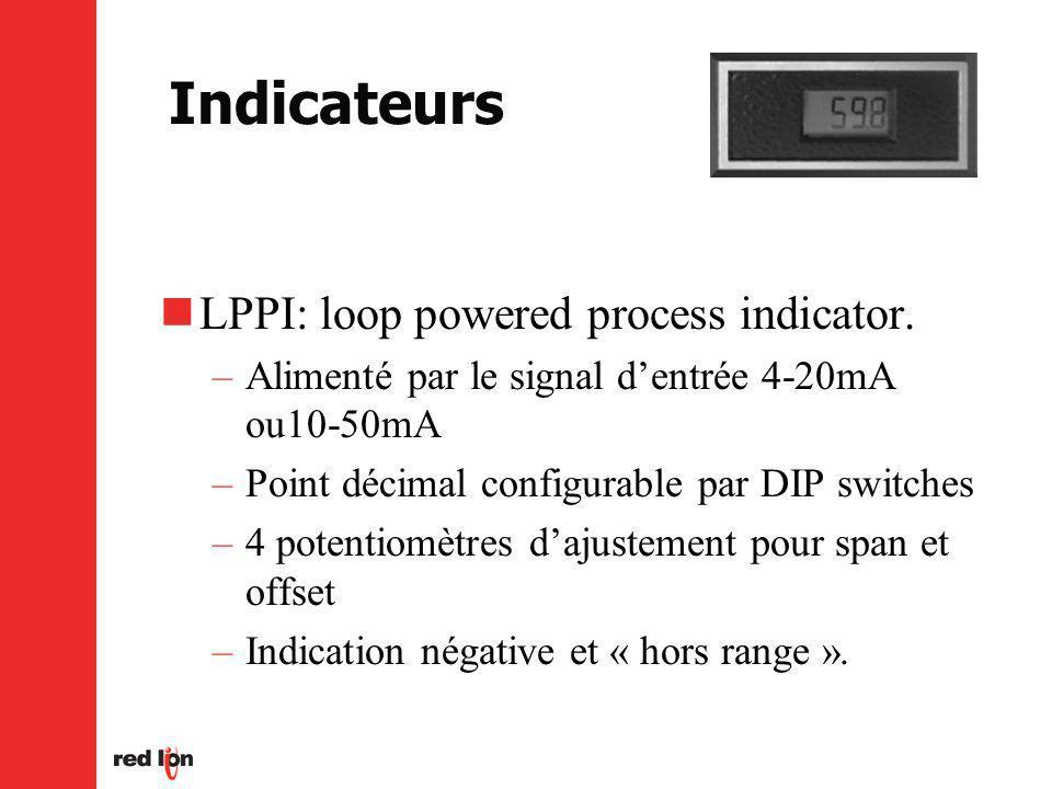 Indicateurs LPPI: loop powered process indicator.