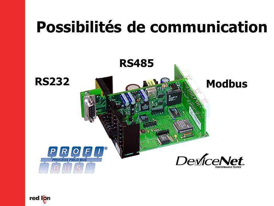 Possibilités de communication RS485 Modbus RS232
