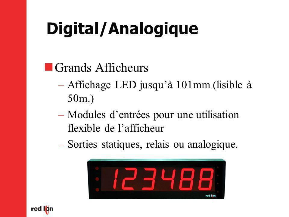 Digital/Analogique Grands Afficheurs –Affichage LED jusquà 101mm (lisible à 50m.) –Modules dentrées pour une utilisation flexible de lafficheur –Sorties statiques, relais ou analogique.