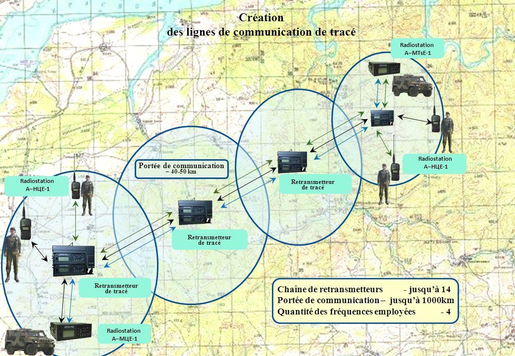 Création des lignes de communication de tracé chaîne Chaîne de retransmetteurs - jusquà 14 Portée de communication – jusquà 1000km Quantité des fréque
