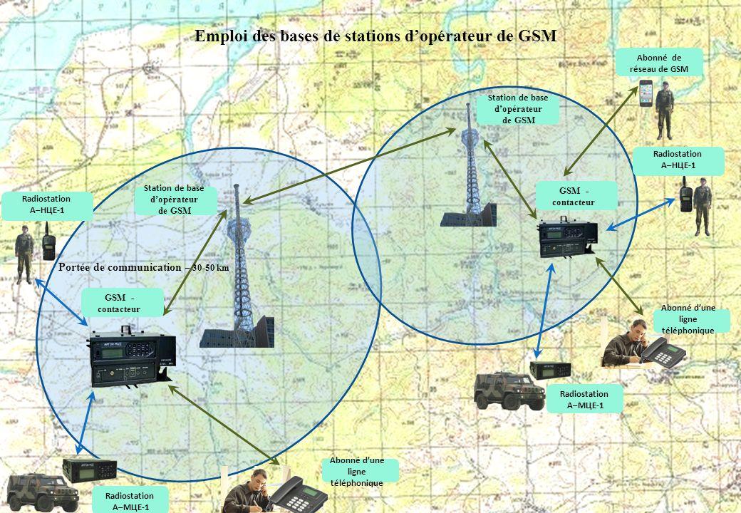 Emploi des bases de stations dopérateur de GSM Радиостанция А–НЦ 1 Abonné de réseau de GSM Station de base dopérateur de GSM Station de base dopérateu
