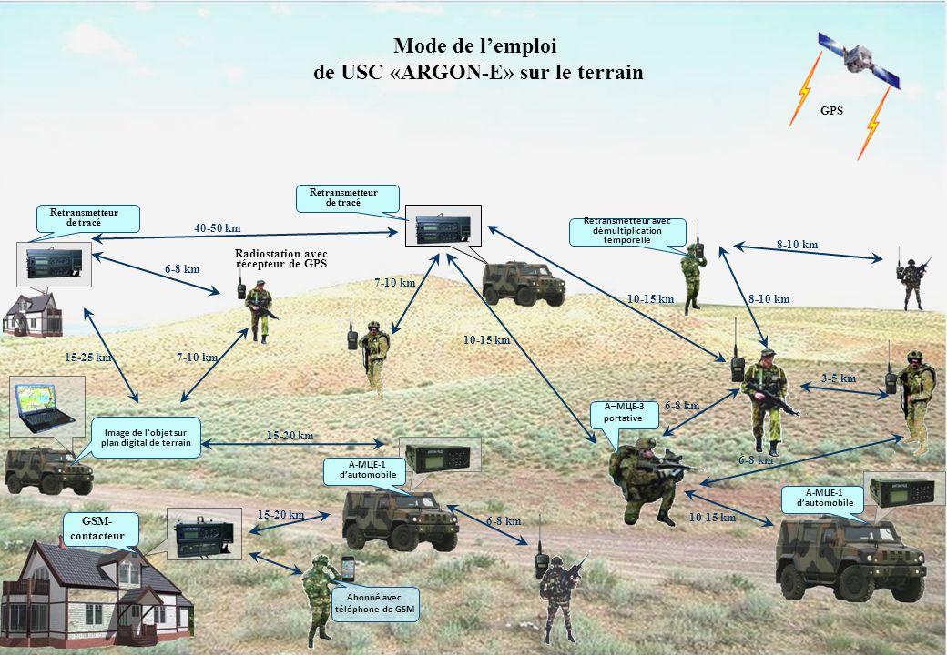 Mode de lemploi de USC «ARGON-E» sur le terrain GPS 40-50 km 15-25 km Radiostation avec récepteur de GPS 6-8 km 7-10 km 15-20 km 10-15 km 6-8 km 3-5 k