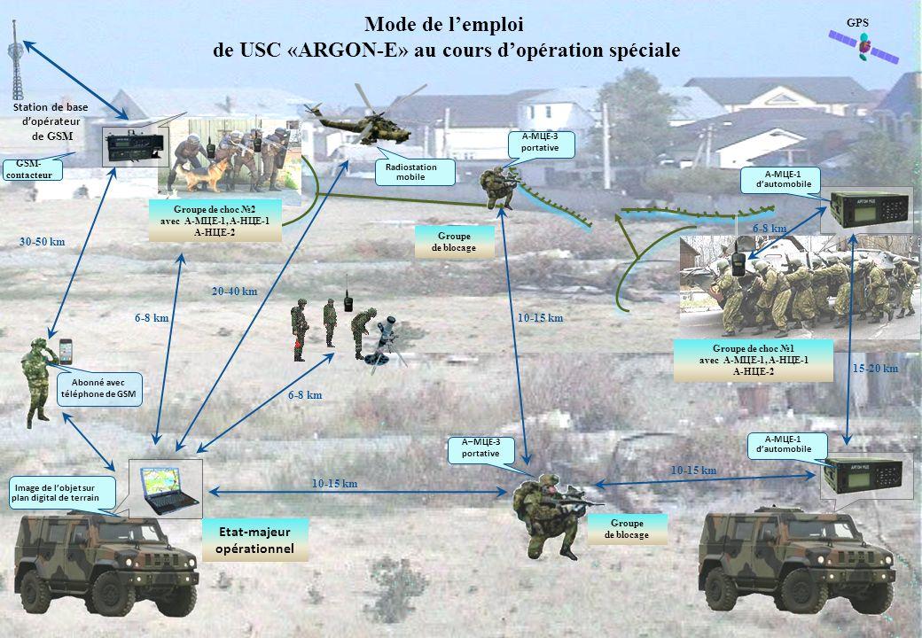 Mode de lemploi de USC «ARGON-E» au cours dopération spéciale GPS Etat-majeur opérationnel Groupe de choc 1 avec А-МЦЕ-1, А-НЦЕ-1 А-НЦЕ-2 Groupe de ch