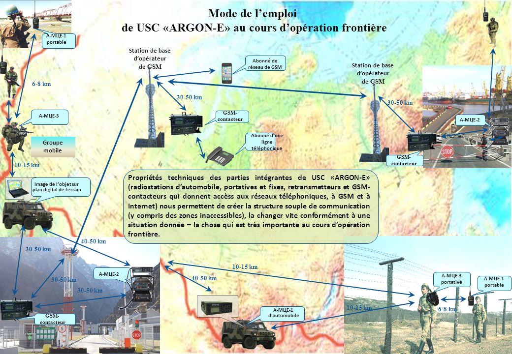 Mode de lemploi de USC «ARGON-E» au cours dopération frontière Groupe mobile А-МЦЕ-3 portative А-МЦЕ-1 portable А-МЦЕ-2 А-МЦЕ-3 А-МЦЕ-1 portable Stati