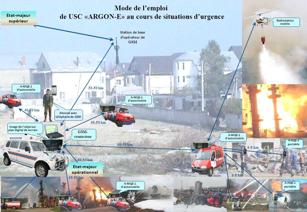 Mode de lemploi de USC «ARGON-E» au cours de situations durgence А-МЦЕ-1 dautomobile Station de base dopérateur de GSM GSM- contacteur 30-50 km А-МЦЕ-