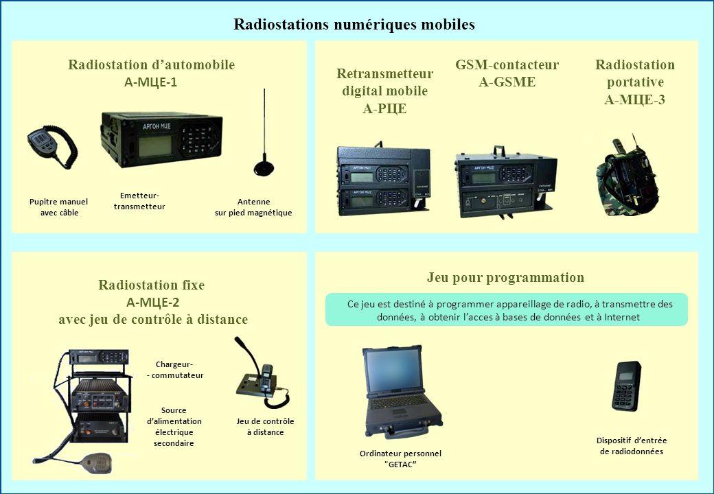 Radiostations numériques mobiles - А-МЦ1 Pupitre manuel avec câble Radiostation dautomobile А-МЦЕ-1 Emetteur- transmetteur Antenne sur pied magnétique