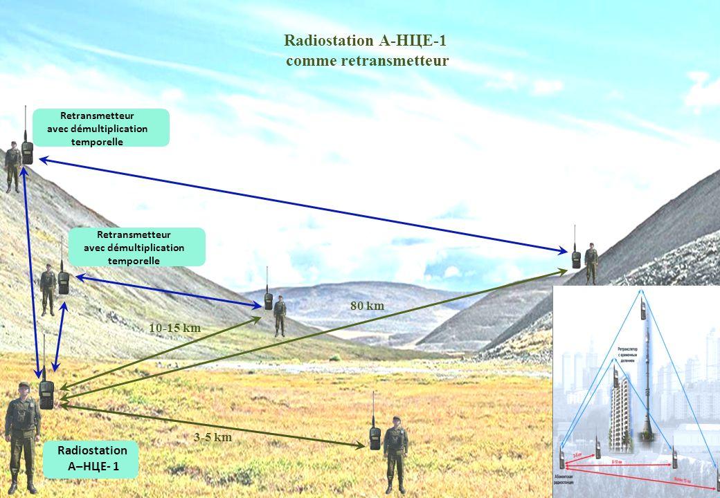 Radiostation А-НЦЕ-1 comme retransmetteur 10-15 km 80 km 3-5 km Radiostation А–НЦЕ- 1 Retransmetteur avec démultiplication temporelle Retransmetteur a