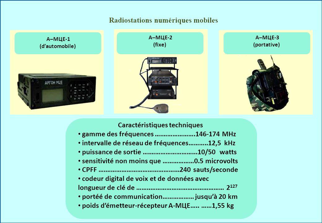 Radiostations numériques mobiles А–МЦЕ-1 (dautomobile) А–МЦЕ-3 (portative) А–МЦЕ-2 (fixe) Caractéristiques techniques gamme des fréquences ….……………….14