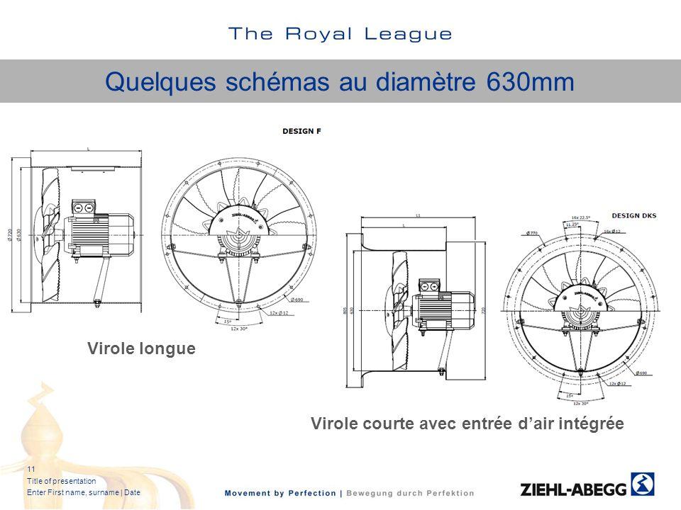 Quelques schémas au diamètre 630mm 11 Title of presentation Enter First name, surname   Date Virole longue Virole courte avec entrée dair intégrée