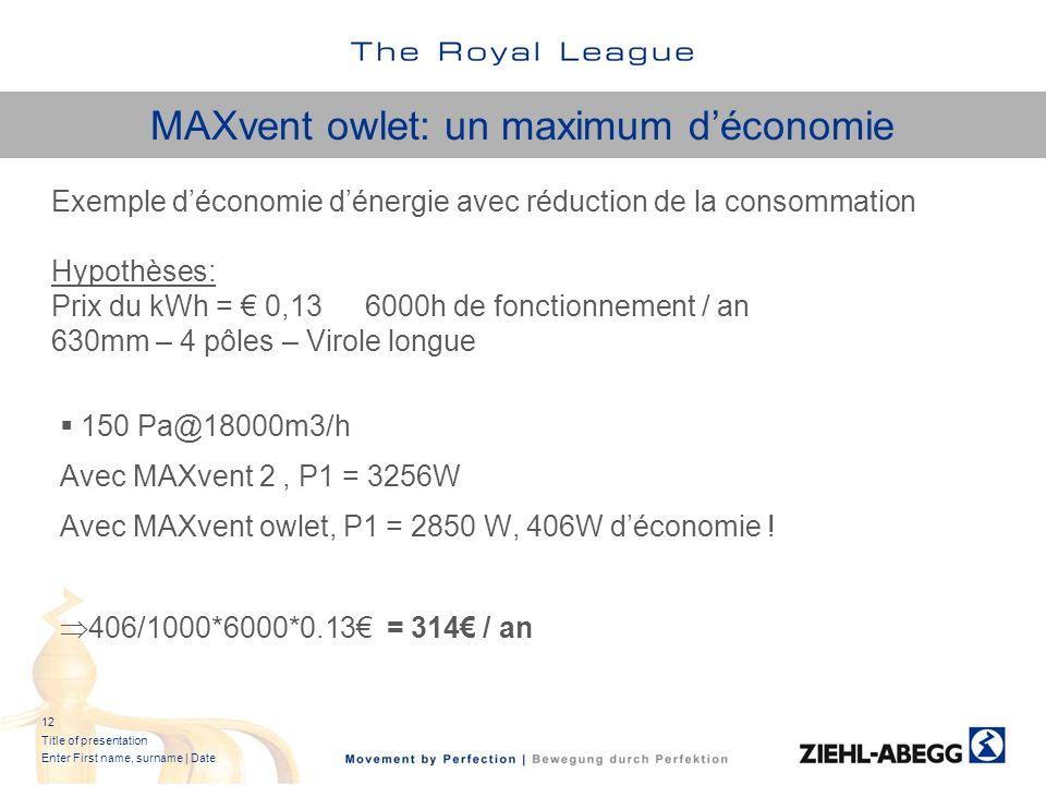 MAXvent owlet: un maximum déconomie 150 Pa@18000m3/h Avec MAXvent 2, P1 = 3256W Avec MAXvent owlet, P1 = 2850 W, 406W déconomie ! 406/1000*6000*0.13 =