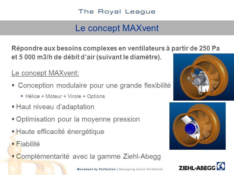 Le concept MAXvent Répondre aux besoins complexes en ventilateurs à partir de 250 Pa et 5 000 m3/h de débit dair (suivant le diamètre). Le concept MAX