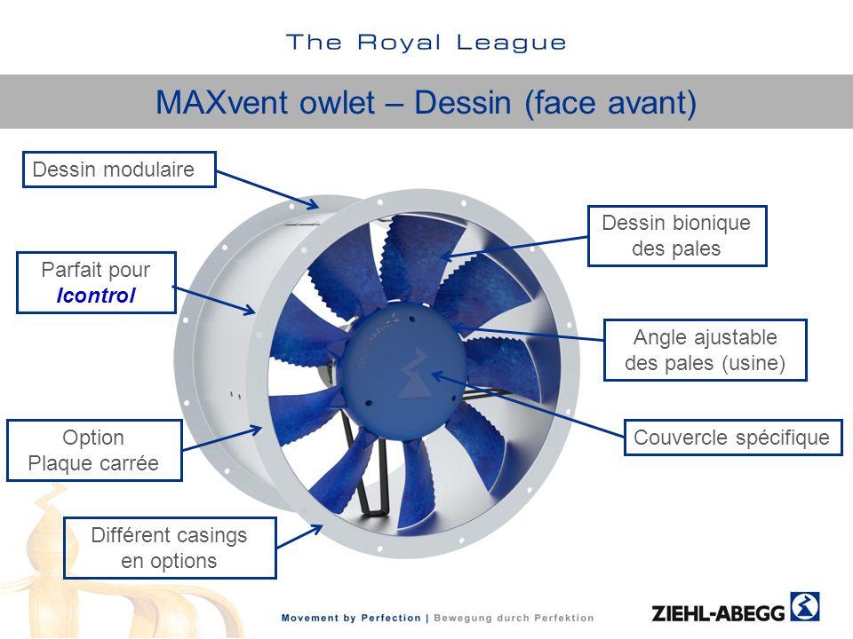 MAXvent owlet – Dessin (face avant) Dessin bionique des pales Couvercle spécifique Angle ajustable des pales (usine) Différent casings en options Dess