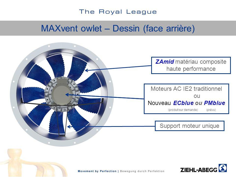MAXvent owlet – Dessin (face arrière) Support moteur unique ZAmid matériau composite haute performance Moteurs AC IE2 traditionnel ou Nouveau ECblue o