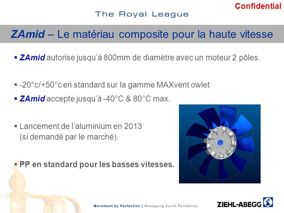 ZAmid – Le matériau composite pour la haute vitesse ZAmid autorise jusquà 800mm de diamètre avec un moteur 2 pôles. -20°c/+50°c en standard sur la gam