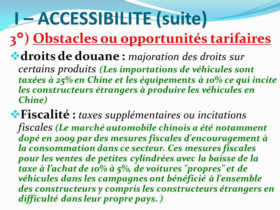 I – ACCESSIBILITE (suite) 3°) Obstacles ou opportunités tarifaires droits de douane : majoration des droits sur certains produits (Les importations de